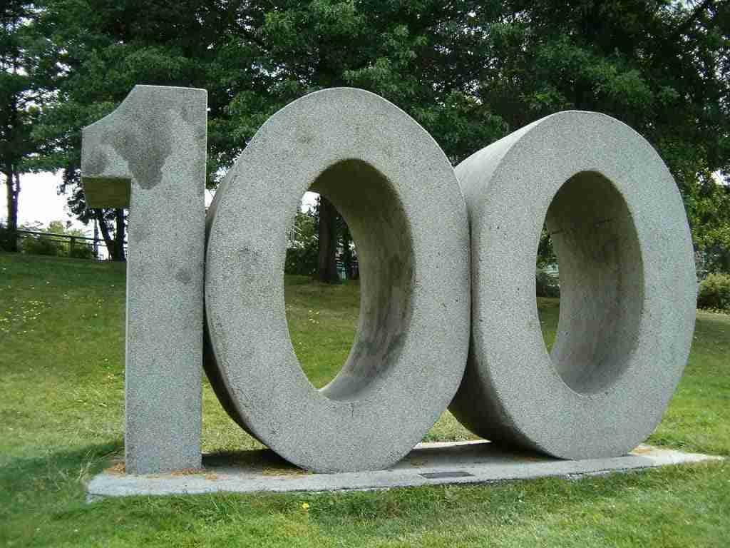 Need 100 Loan As Soon As Possible?